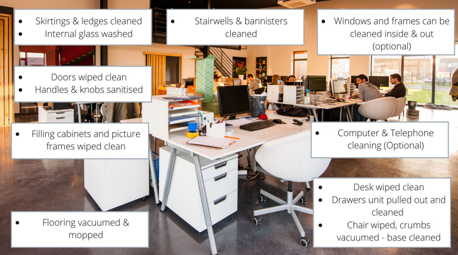 cleaning services weclanoffices